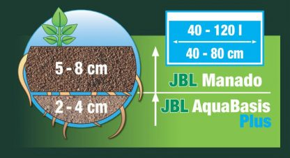 JBL Flora AquaBasis plus
